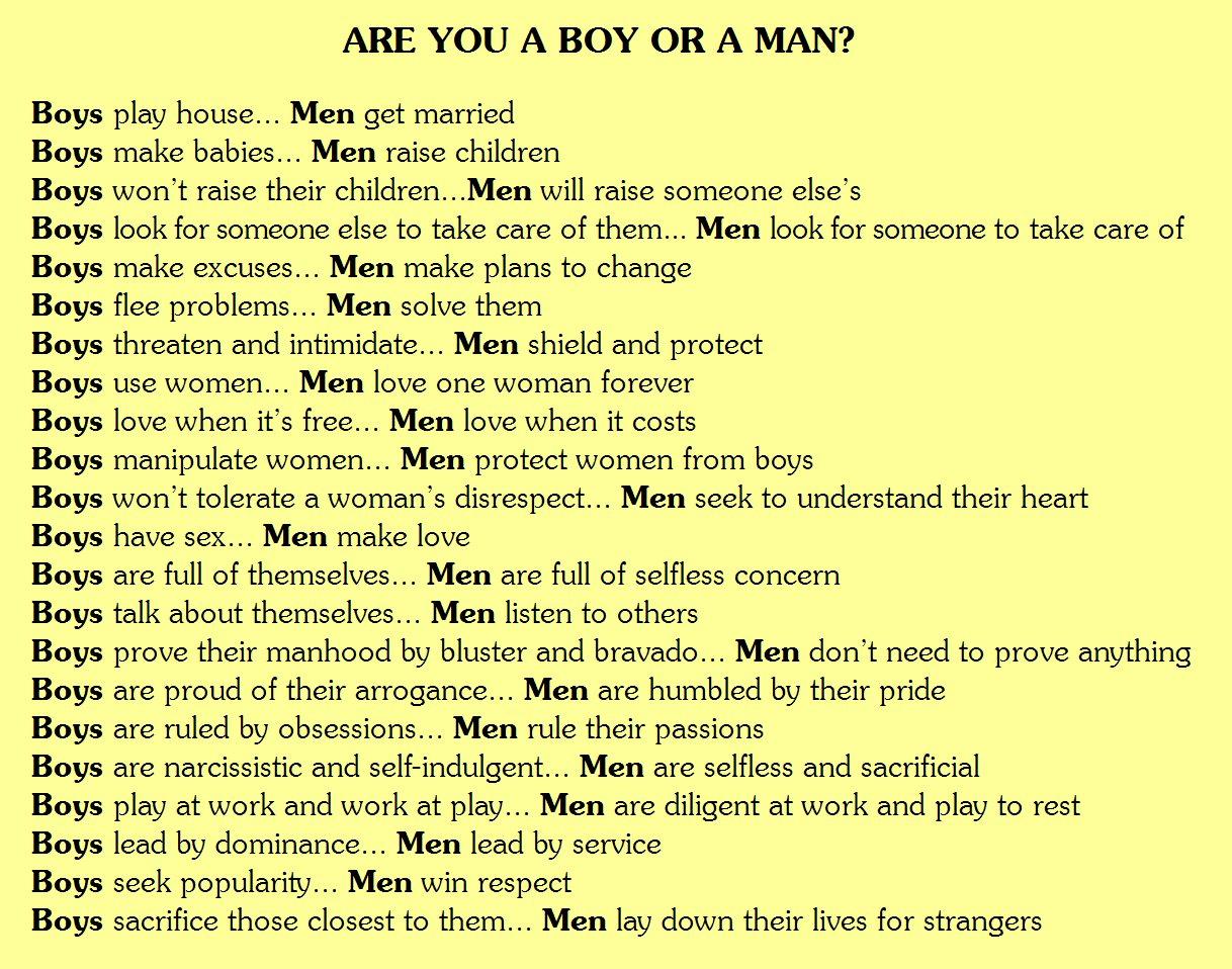 what real men look like